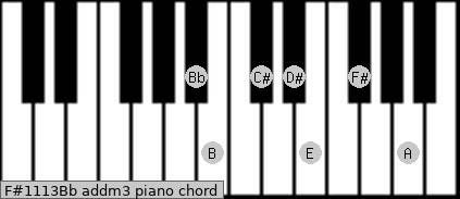 F#11/13/Bb add(m3) piano chord