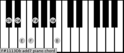 F#11/13/Db add(7) piano chord