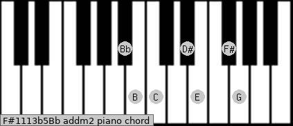 F#11/13b5/Bb add(m2) piano chord