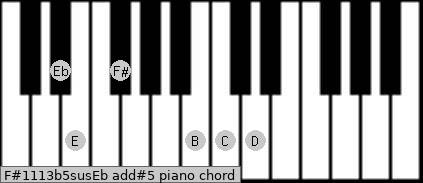 F#11/13b5sus/Eb add(#5) piano chord