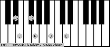 F#11/13#5sus/Eb add(m2) piano chord