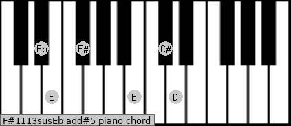 F#11/13sus/Eb add(#5) piano chord