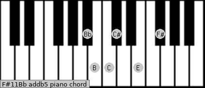 F#11/Bb add(b5) piano chord
