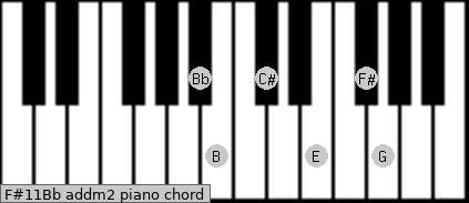 F#11/Bb add(m2) piano chord