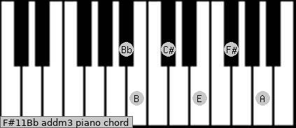 F#11/Bb add(m3) piano chord