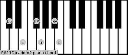 F#11/Db add(m2) piano chord
