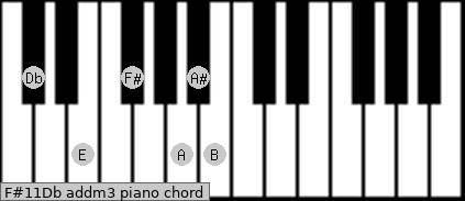 F#11/Db add(m3) piano chord