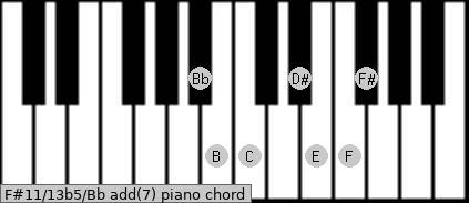 F#11/13b5/Bb add(7) piano chord