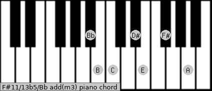 F#11/13b5/Bb add(m3) piano chord