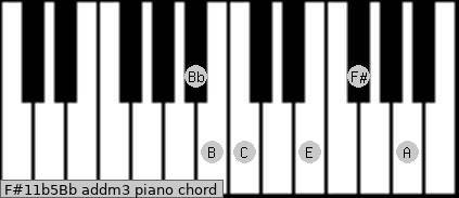 F#11b5/Bb add(m3) piano chord