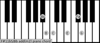 F#11b5/Bb add(m2) piano chord
