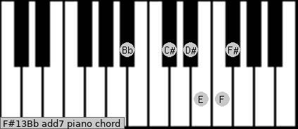 F#13/Bb add(7) piano chord