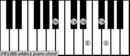 F#13/Bb add(m2) piano chord