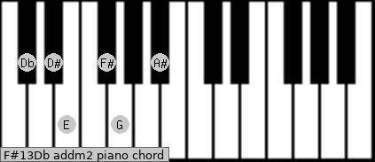 F#13/Db add(m2) piano chord