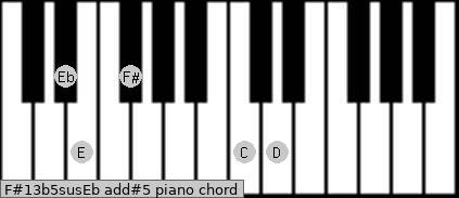 F#13b5sus/Eb add(#5) piano chord