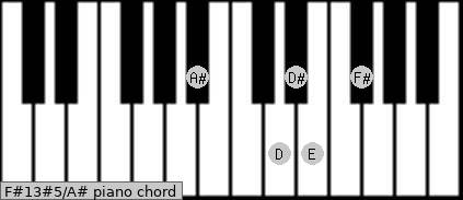 F#13#5/A# Piano chord chart