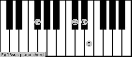 F#13sus piano chord