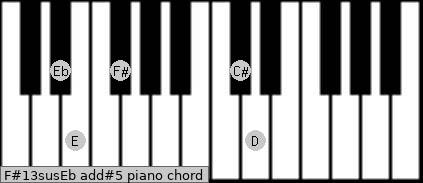F#13sus/Eb add(#5) piano chord