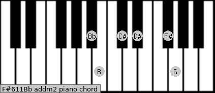 F#6/11/Bb add(m2) piano chord
