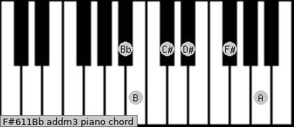 F#6/11/Bb add(m3) piano chord