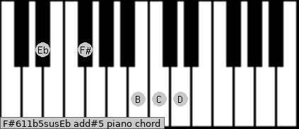 F#6/11b5sus/Eb add(#5) piano chord