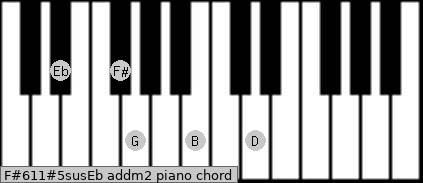 F#6/11#5sus/Eb add(m2) piano chord