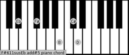 F#6/11sus/Eb add(#5) piano chord