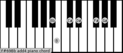 F#6/9/Bb add(4) piano chord