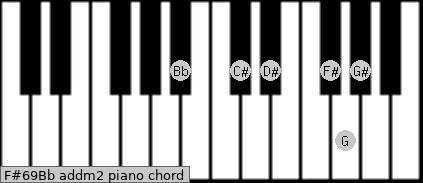 F#6/9/Bb add(m2) piano chord
