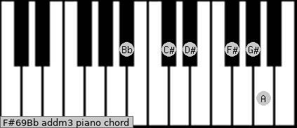 F#6/9/Bb add(m3) piano chord