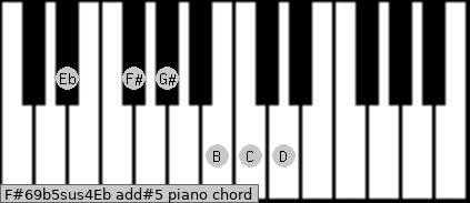 F#6/9b5sus4/Eb add(#5) piano chord