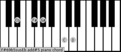 F#6/9b5sus/Eb add(#5) piano chord