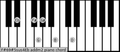 F#6/9#5sus4/Eb add(m2) piano chord