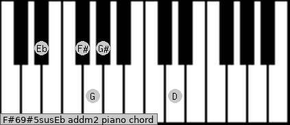 F#6/9#5sus/Eb add(m2) piano chord
