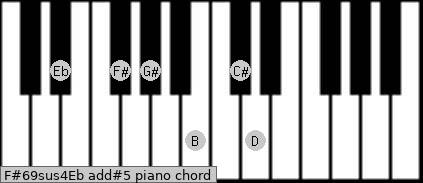 F#6/9sus4/Eb add(#5) piano chord