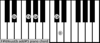 F#6/9sus/Eb add(#5) piano chord