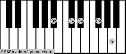 F#6/Bb add(m3) piano chord