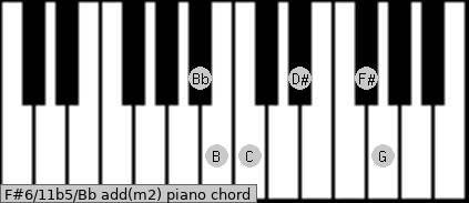F#6/11b5/Bb add(m2) piano chord