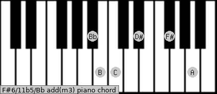 F#6/11b5/Bb add(m3) piano chord