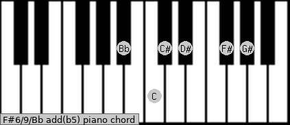 F#6/9/Bb add(b5) piano chord