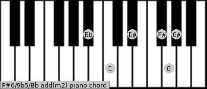 F#6/9b5/Bb add(m2) piano chord