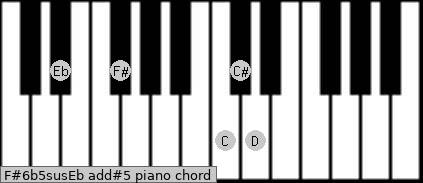 F#6b5sus/Eb add(#5) piano chord