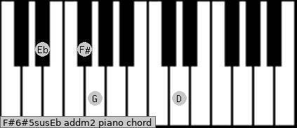 F#6#5sus/Eb add(m2) piano chord