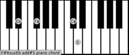 F#6sus/Eb add(#5) piano chord