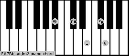 F#7/Bb add(m2) piano chord