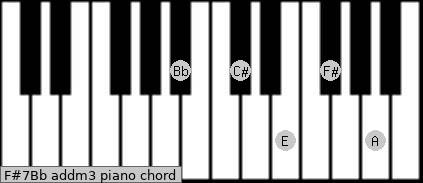 F#7/Bb add(m3) piano chord