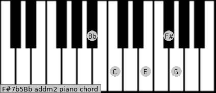 F#7b5/Bb add(m2) piano chord