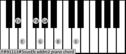 F#9/11/13#5sus/Eb add(m2) piano chord