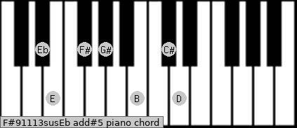F#9/11/13sus/Eb add(#5) piano chord