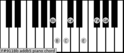 F#9/11/Bb add(b5) piano chord